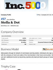 Stella & Dot Ranked #57 on the 2012 Inc. 5000 List